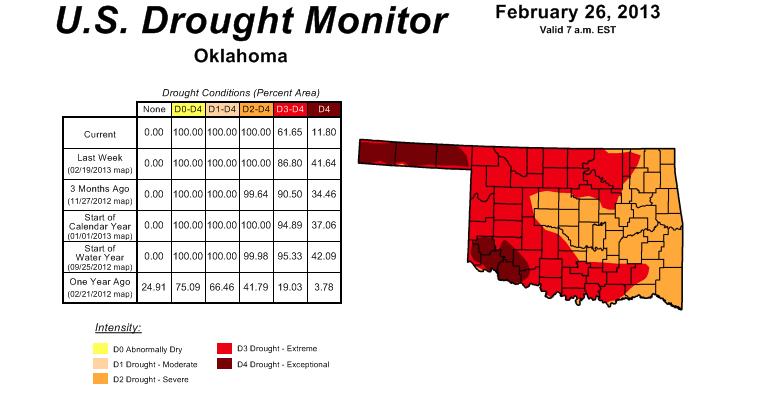 The U.S. Drought Monitor is produced in partnership between the National Drought Mitigation Center at the University of Nebraska-Lincoln, the United States Department of Agriculture, and the National Oceanic and Atmospheric Administration. Map courtesy of NDMC-UNL.
